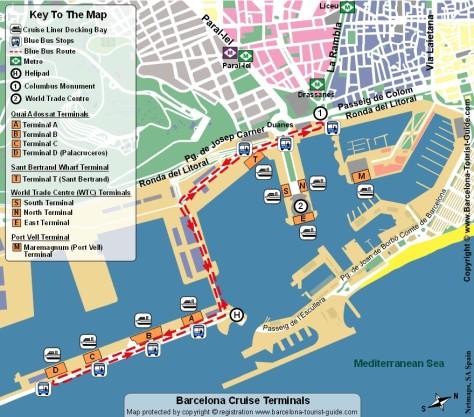 Barcelona ports